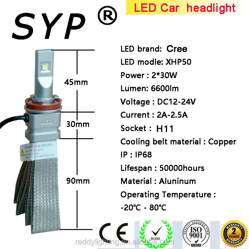 Newest Car Accessories H11 led headlight 12v, wholesales price led headlight bulb h4 h7 H1 H3 Hb4 H8 H9 H11 H13 9004 9005 9006