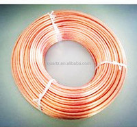 Designer Cheapest distributor wire and cable