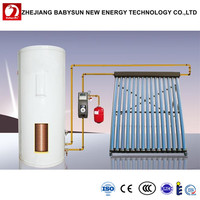 Evacuated Tubes Heat Pipes Solar Collectors From Babysun Factory