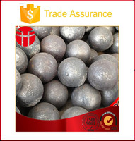 Factory supply good abrasion resistance cast metal ball