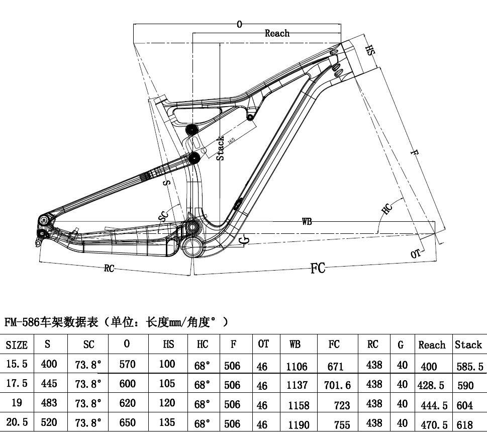 CFM586 Geometry