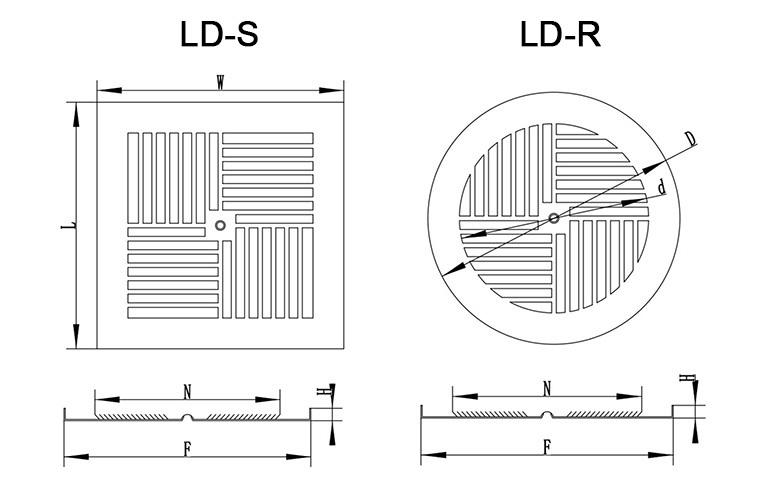 Hvac Square Floor Registers Linear Diffuser Aluminium Air
