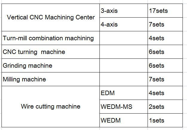 vending machine parts name