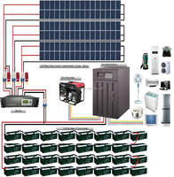 complete 1KW 3KW 5KW 10KW 15KW 20KW 25KW 30KW Home Use Solar Power System Off Grid Tie Inverter For Home