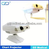 CE approved and 12 month warranty .projector huvitz GCP-30