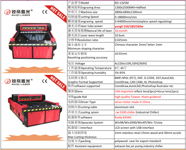 Guangzhou manufacture hot sale metal laser cutting machine 150w/ 180w/260w