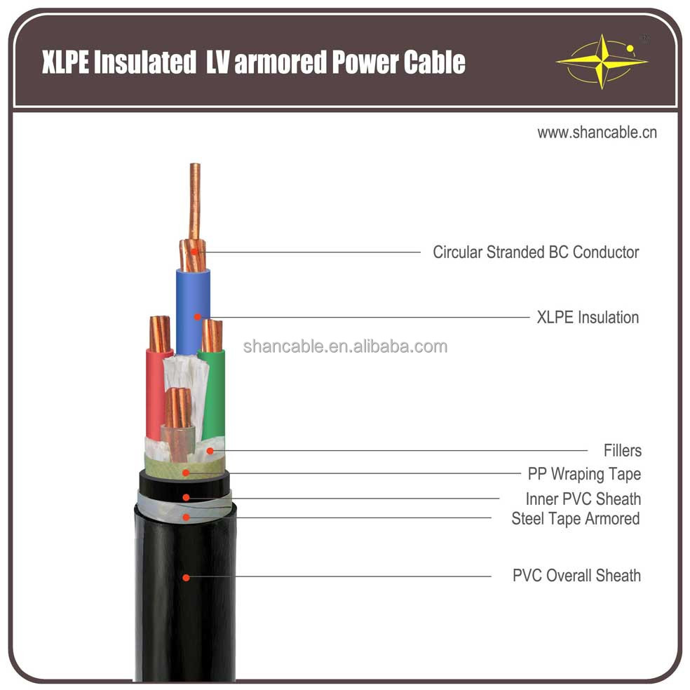 low voltage XLPE insulated steel tape armored 4 cores power cable