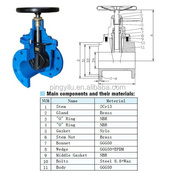 Ductile Iron gate valve 20 inch with Prices