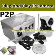 Plug and play camera surveillance ip
