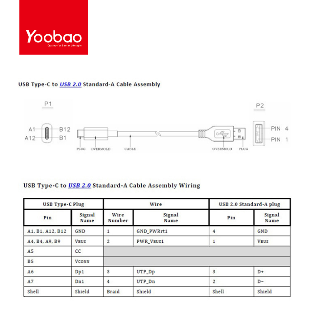 USB3.0 YOOBAO Type-C to USB A Cable for New Macbook 5Gbps Sync Cable