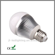 led bulbs E27 t10 bulb socket 5630 samsung smd led car light
