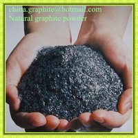 Natural graphite powder coatings