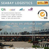 International Cargo Transport From China
