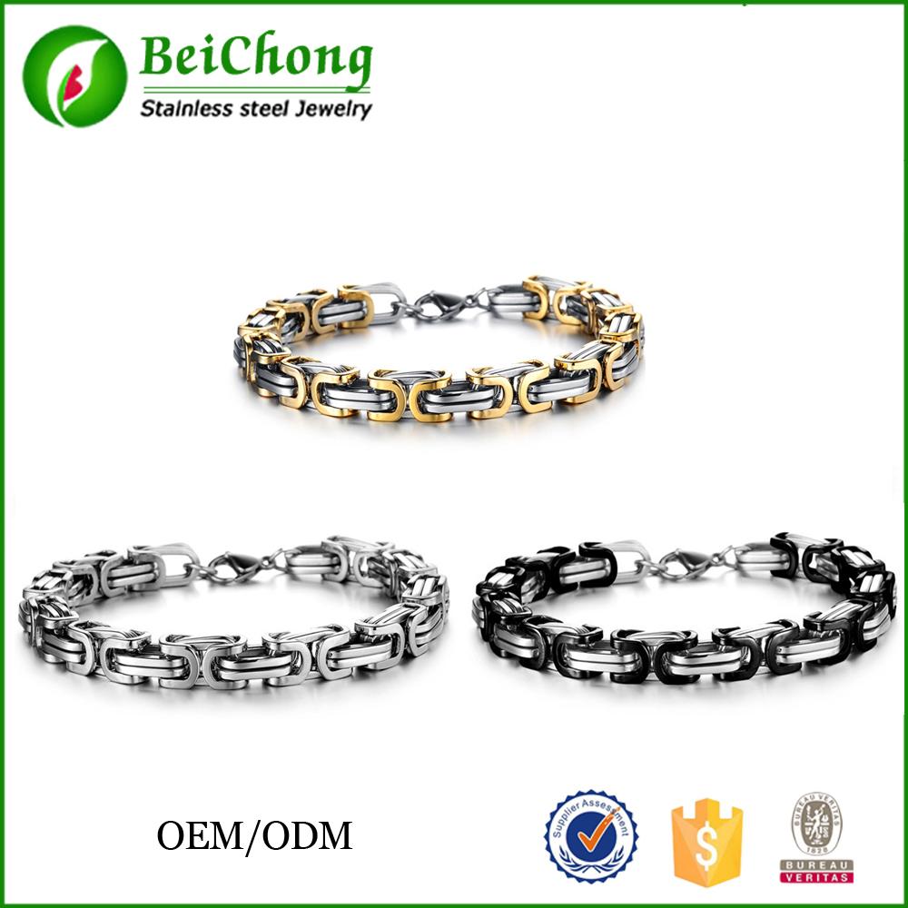 Bracelet Making Supplies Jewelry Stainless Steel Bracelet ...