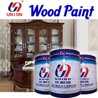 nitrocellulose fast dry wood varnish for furniture bamboo MDF