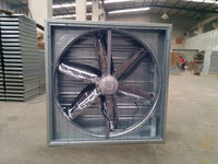 Ventilation fan/Exhaust fan/Industrial fan