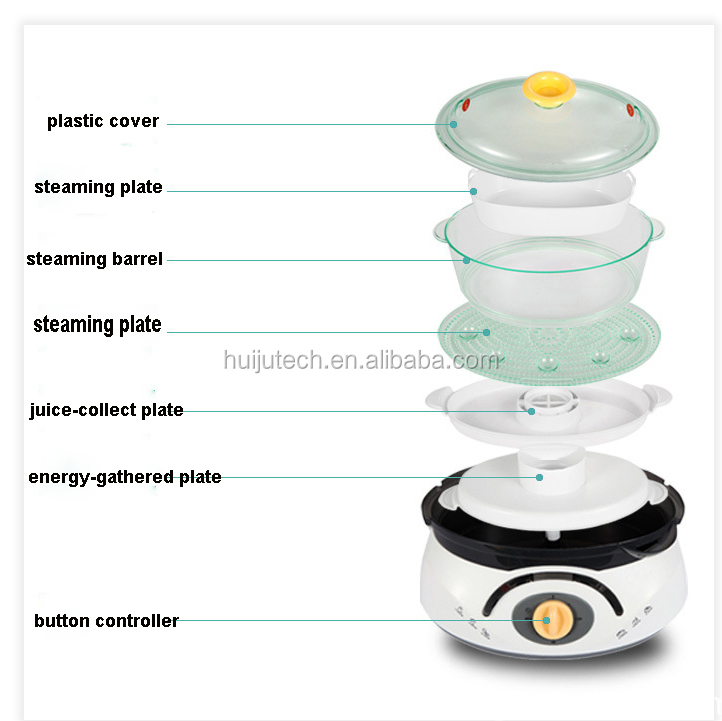 Electric Tortilla Steamer ~ Electric tortilla steamer food prices