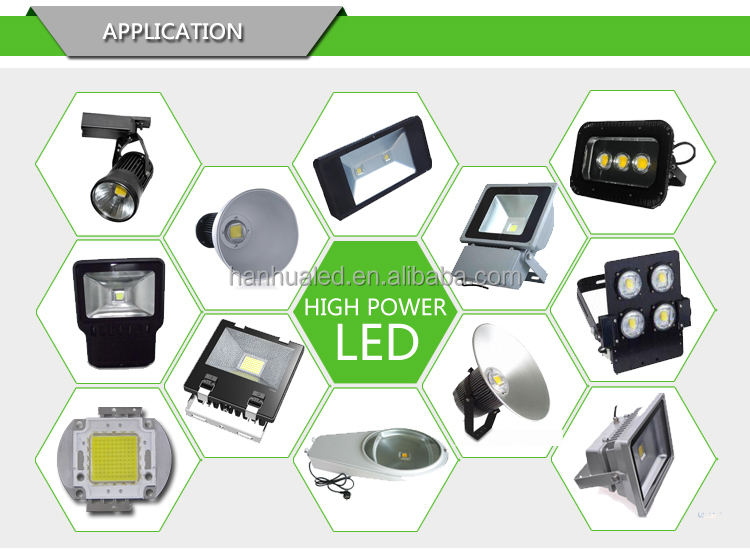 ISO supplier 100w IR 940nm 730nm 850nm led with top quality