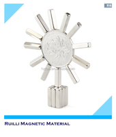 manufacturer rare earth magnets for purses