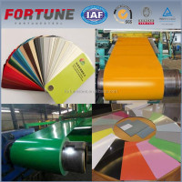 Color-coated Cold Rolled Steel Coils Sheet Roofing