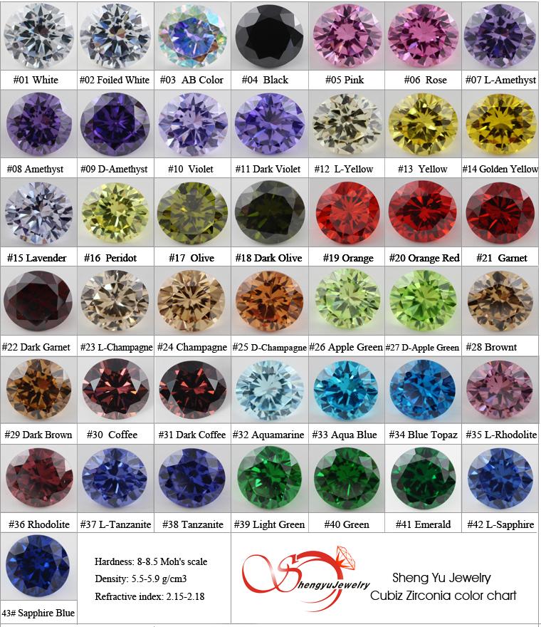 light Olive yellow gemstone round cubic zirconia yellow gemstones ...
