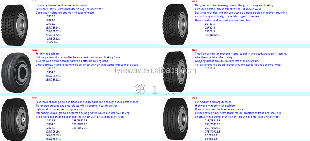 Duraturn lorry tire 10.00r20, 11.00r20, 12.00r20