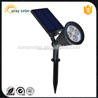China OEM manufactures led garden lights outdoor led spot light for garden/pathway/outdoor use high power