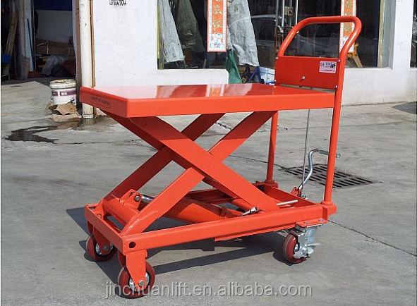 Mini Hydraulic Scissor Lift : Mini small hand electric hydraulic mobile scissor lift