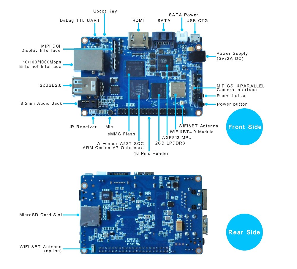 Factory price BPI-M3 banana pi m3 octa core 8GB eMMC better than orange pi /raspberry pi 3
