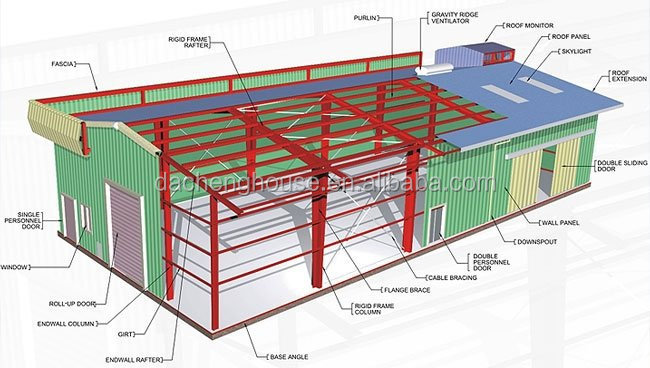 steel structure warehouse Building drawings