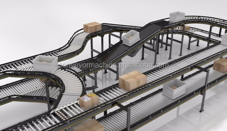 conveyors of MATERIAL HANDLING equipment for sale