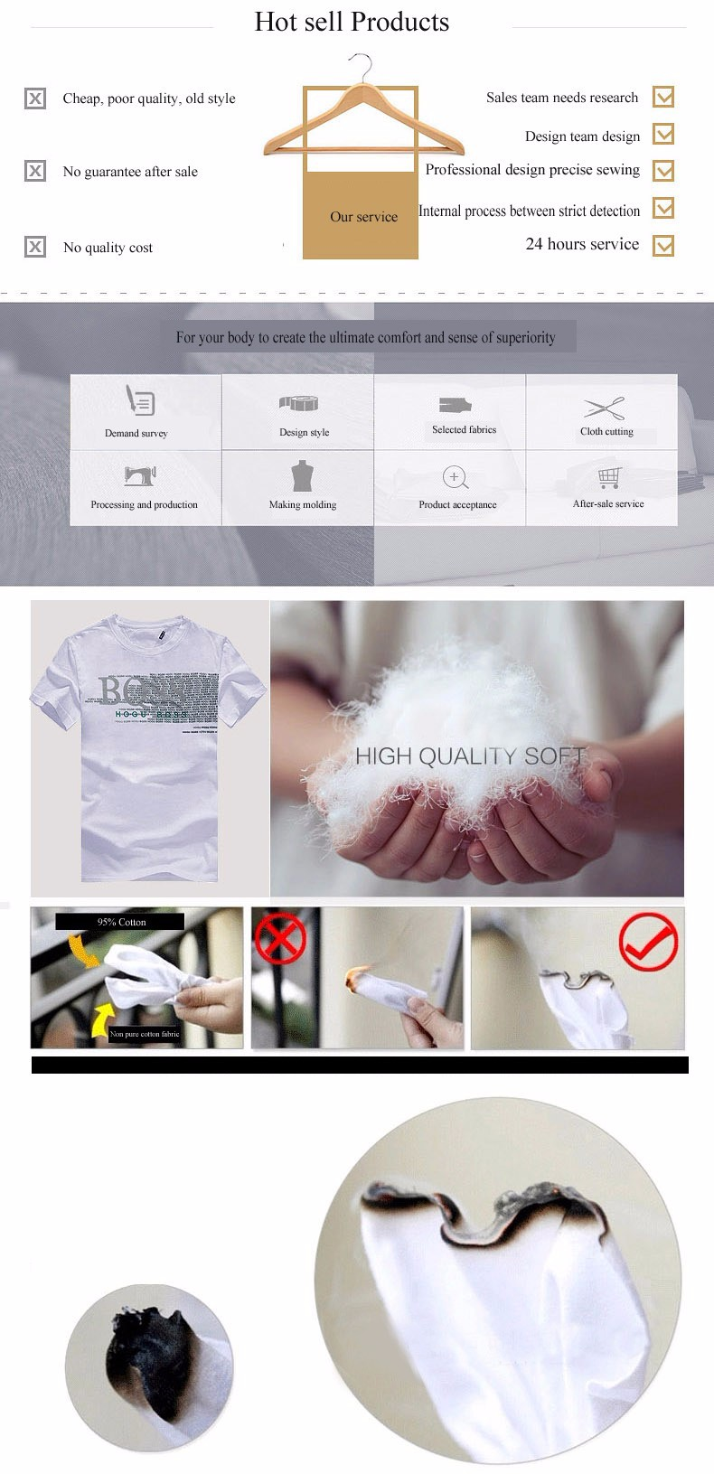 Design your own t shirt good quality - Design Your Own Cotton T Shirt Custom T Shirt Printing T Shirt Wholesale China