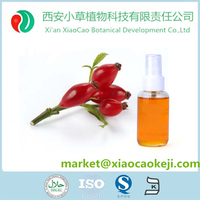 Face Skin Care Organic Rose Oil