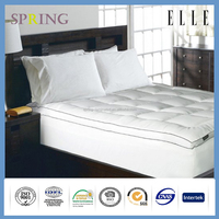 Machine Washable, Filled with 100Percent Polyester, Gusseted Sidewall with mitered Border Mattress Protector