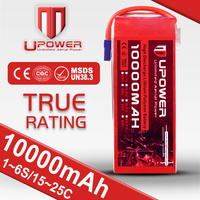oem/odm 12 volt lithium ion battery/10a lithium ion battery