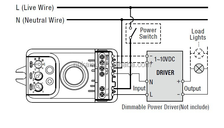 dimmable hf sensor    dimmable hf pir sensor    dimmable hf