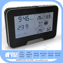 CE and RoHS 2 years warranty best quality weather station camera digital fundus camera