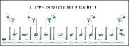 Environmental complete rice mill plant auto rice mills