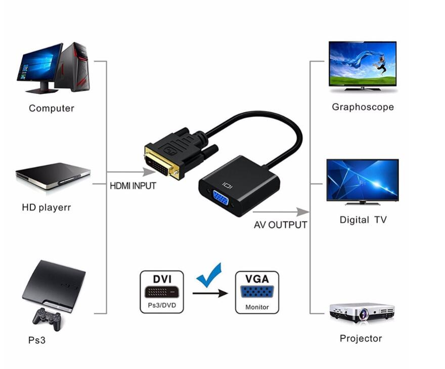 DVI to VGA DVI-D to VGA Adapter Cable 24+1 25 Pin DVI Male to 15 Pin VGA Female Video Converter Connector