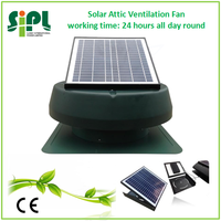 Sunny Exquisite 32 watt Tilting Solar Powered Attic Exhaust Fan Ventilator with Battery
