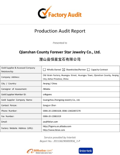Alibaba.Com Certified Supplier--Factory Audit