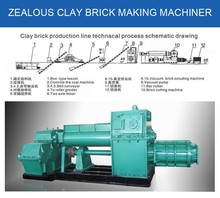 Low Investment High Profit mini clay brick production plant china with best promotion price