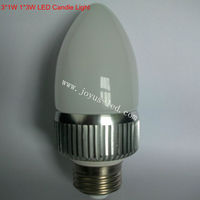Buy China Ebay C35 Dimmable E14 Candelabra Led Bulb, Filament ...