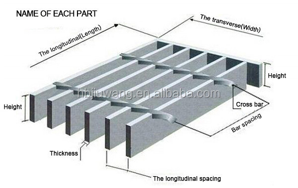 Steel Grating Trench Cover Drainage Pit Cover Buy Trench