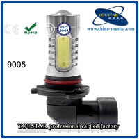 H1/ H3/ H4/ H7/ H8/ H9/ H10/ H11/ 9005/ 9006 high power 11w 12v 24v AC car fog light