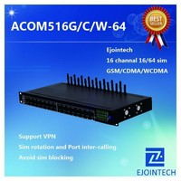 Gsm modem16 port support quad band gsm 850 900 1800 1900 mhz,