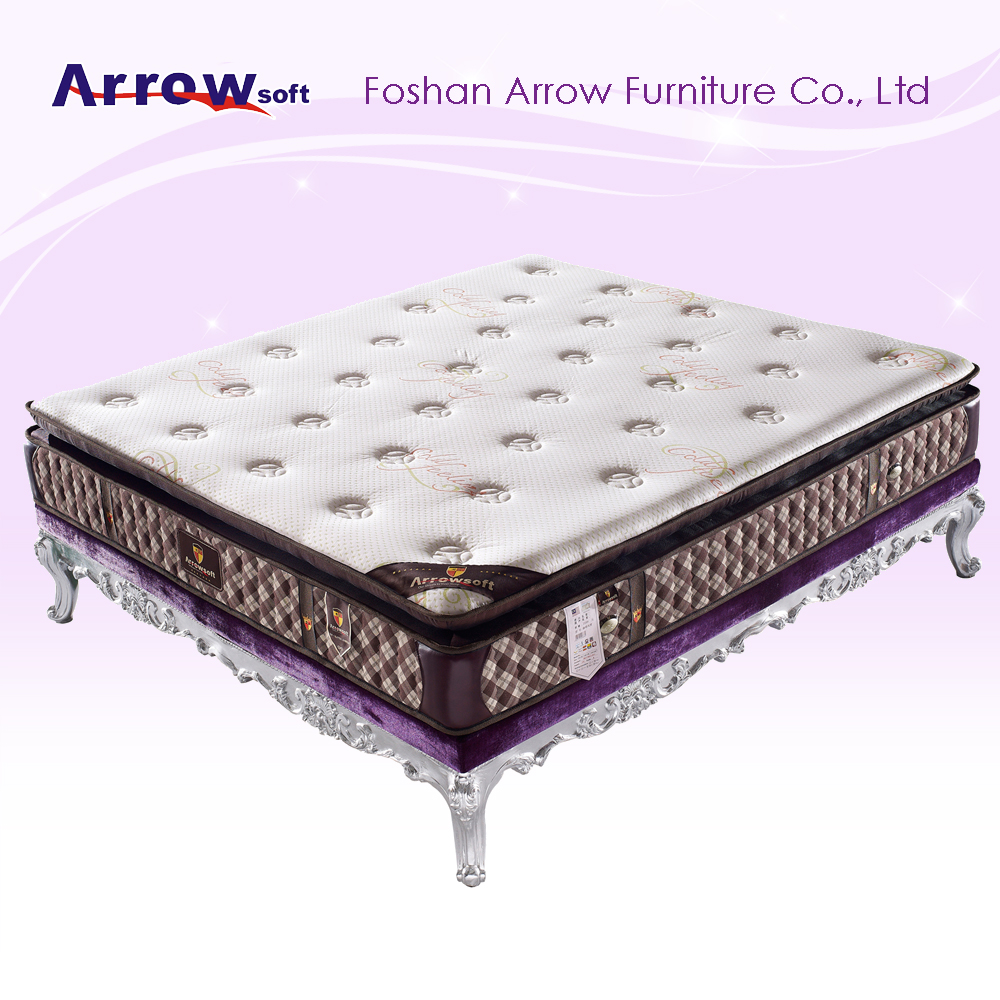 Arrow Soft Twin Mattress And Box Spring Comfort Zone Mattress
