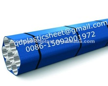 Corrugated Plastic Transport Protection for Coils