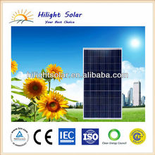 Hot sale 240W solar panel with best prices and high quality