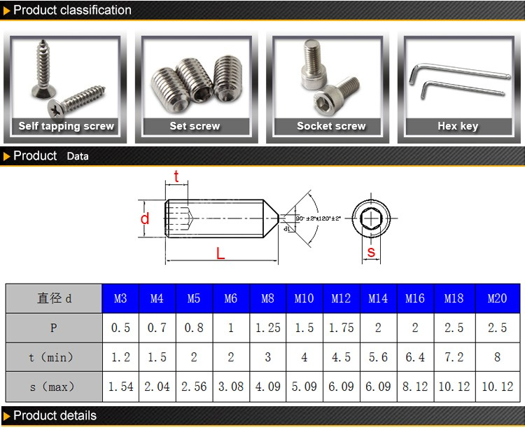 DIN914 hexagon socket head cone point metric grub set screw M1.6 M2 M2.5 M3 M4 M5 M6